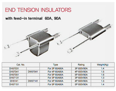 End tension insulators
